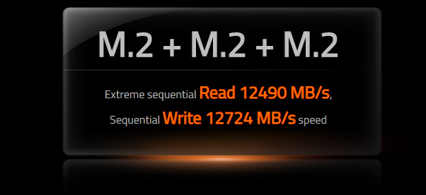m2Slot, a compare of PCIe 4.0x4 M.2 with PCIe 3.0 x4 M.2