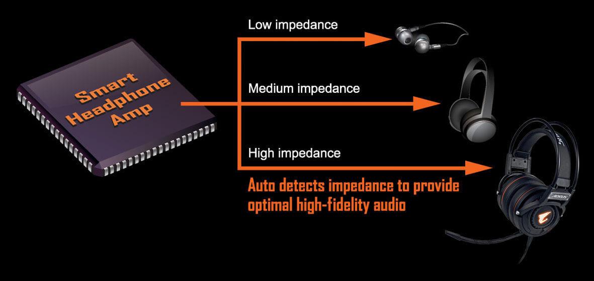 mb_headphone with smart headphone amp