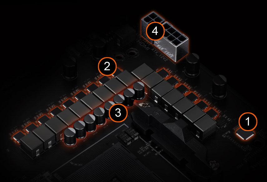 Digital Power Design of the motherboard