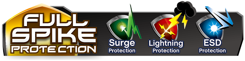Full Spike Protection Banner showing Surge Protection, Lightning Protection and ESD Protection Icons