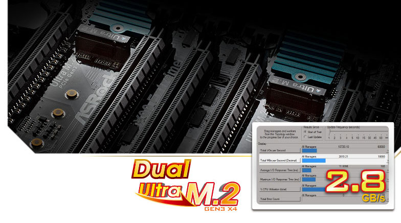 Closeup of the Dual Ultra M.2 on the motherboard