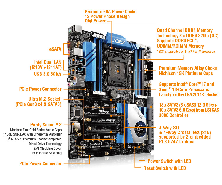 ASRock X99 Extreme11 Motherboard with graphics and text point out the Premium 60A Power Choke, Quad Channel Memory Slots, Premium Memory Alloy Chocke Nichicon 12K Platinum Caps, CPU Chipset, 4-Way SLI & 4-Way CrossFireX VGA slots, Power Switch with LED, Reset Switch with LED, PCIe Power Connector, Purity Sound 2 audio chip, Ultra M.2 Socket, PCIe Power Connector, Intel Dual LAN and eSATA