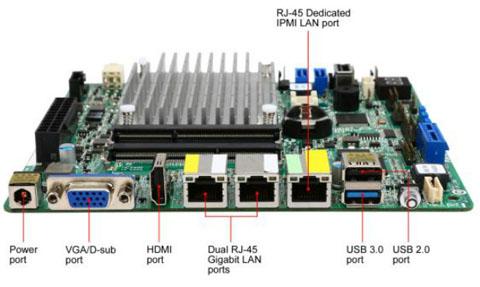 ASRock J1900D2Y Mini ITX Server Motherboard - Newegg com