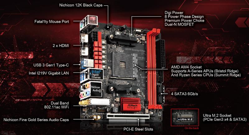 ASRock Fatal1ty AB350 Gaming-ITX/ac AM4 Mini ITX AMD Motherboard -  Newegg com
