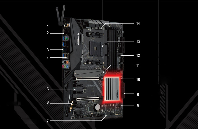 ASRock X470 Motherboard with 14 Marked Points of Interest