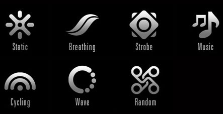 Icons and text for the following lighting modes: static, breathing, strobe, music, cycling, wave and random