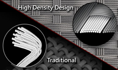 Image comparing the fibers between a high density design (tighter) and a traditional design (looser) on PCBs