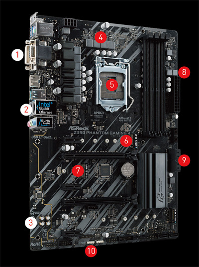 ASRock Z390 Motherboard Angled to the Right with 10 points of numbered features