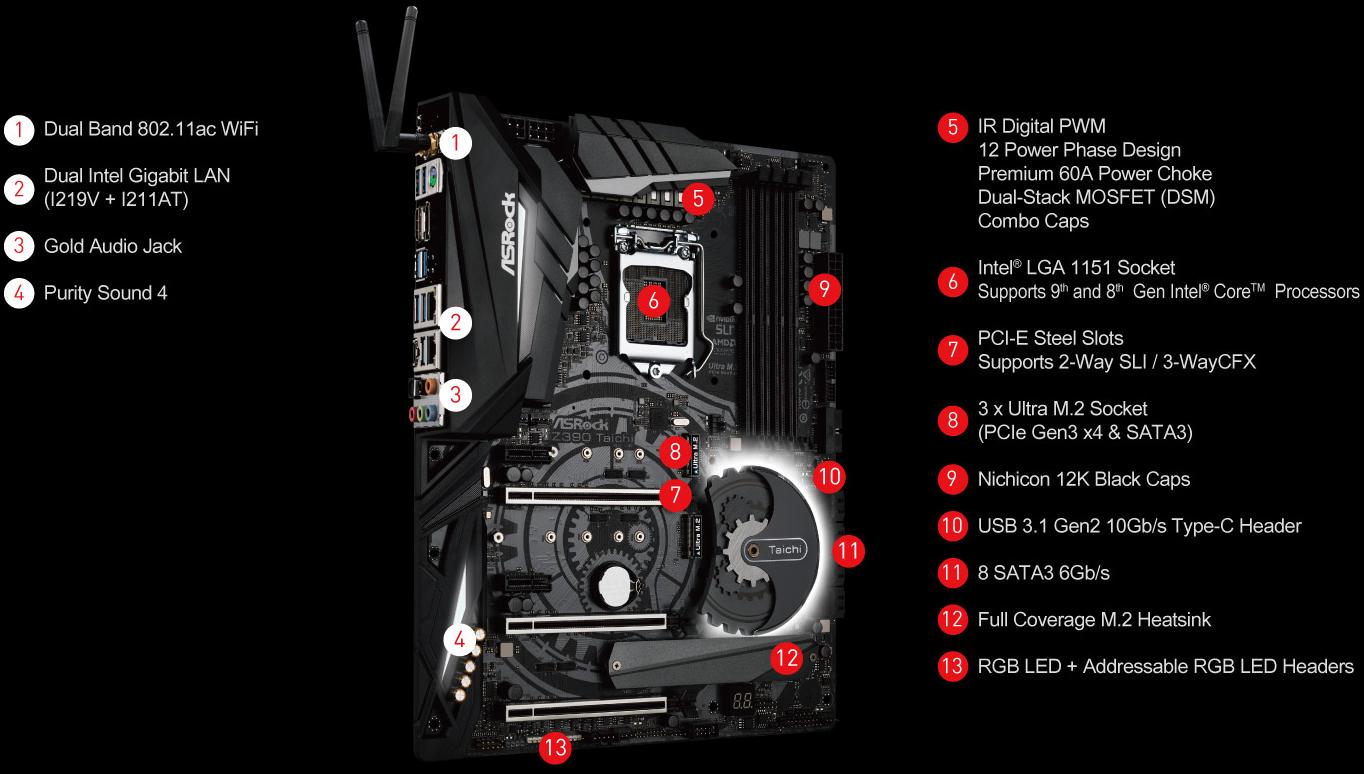 321253b2f5fd06 ASRock Z390 Taichi LGA 1151 (300 Series) ATX Intel Motherboard ...