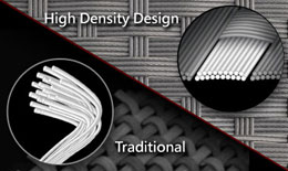 High Density Glass Fabric PCB Versus Traditional