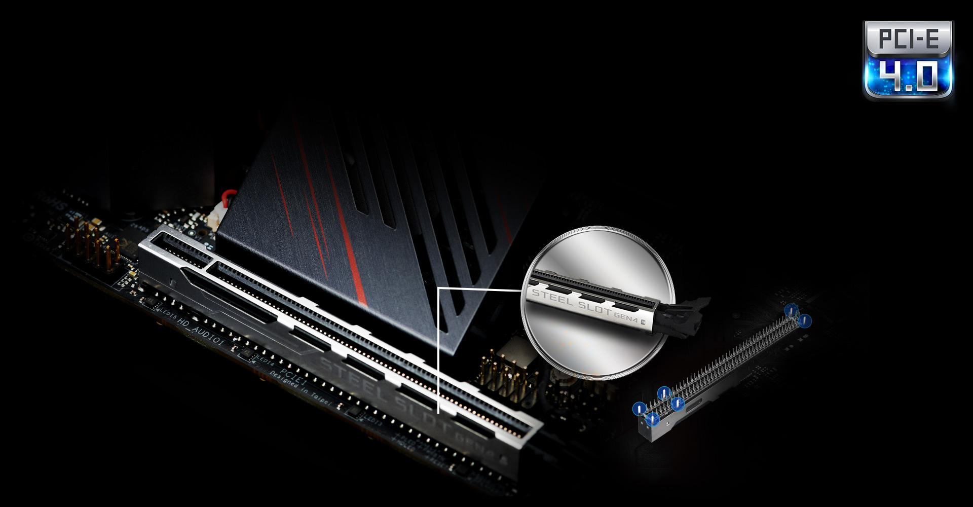 Closeup Shot of ASRock X570 Phantom Gaming-ITX/TB3 Motherboard's Steel-Slot PCIe Slot