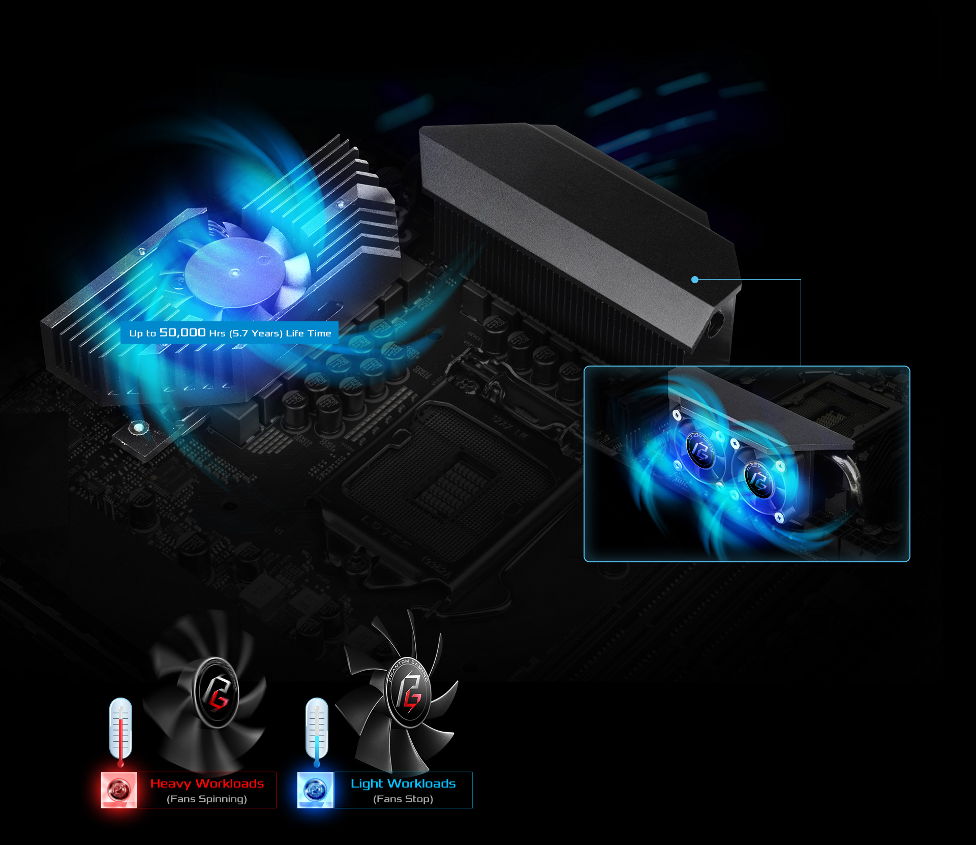 Water Cooling of the motherboard