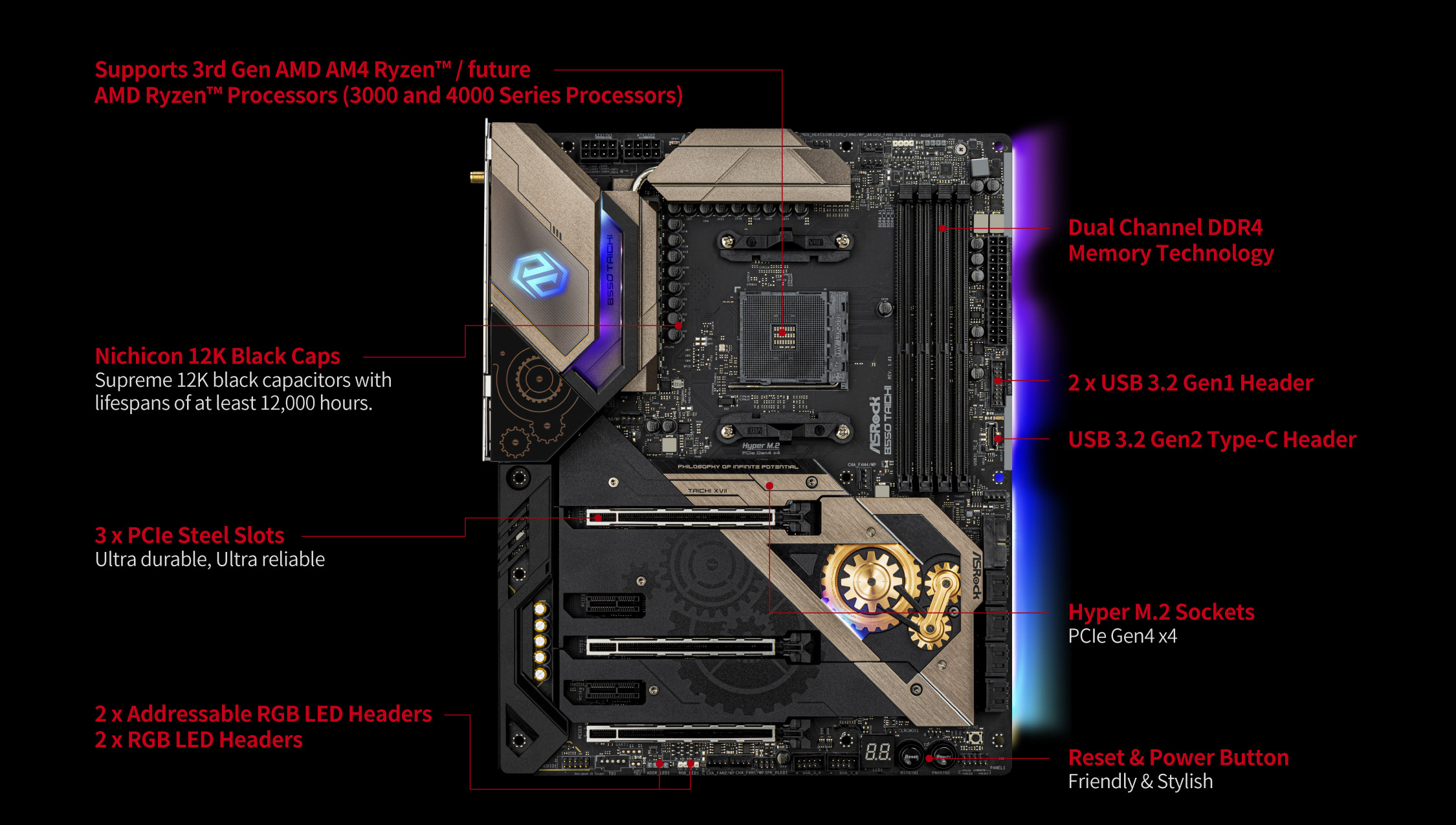 front of the motherboard