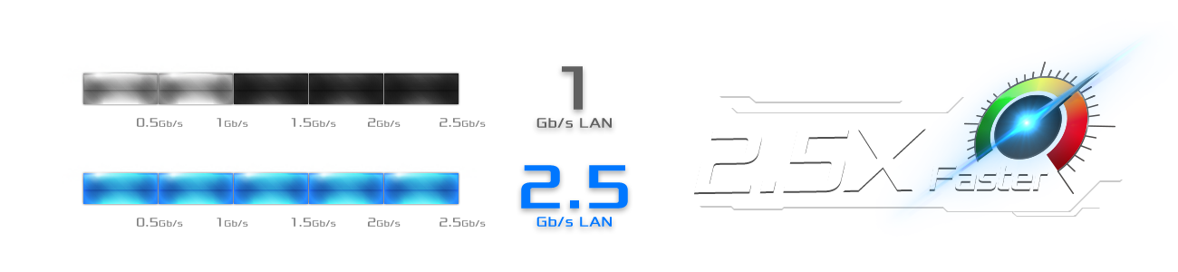 Intel2.5GLAN-Speed icon