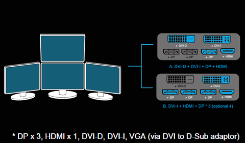 GIGABYTE GeForce GTX 980 4GB G1 GAMING OC EDITION, GV-N980G1 GAMING-4GD -  Newegg com
