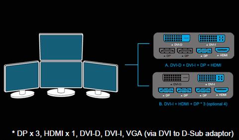 GV-N970G1
