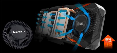 GIGABYTE GeForce GTX 1080 DirectX 12 GV-N1080TTOC-8GD Turbo OC Video Card -  Newegg com