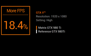 MATRIX-GTX980TI-P-6GD5-GAMING