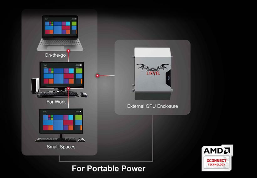 PowerColor RED DRAGON Radeon RX 570 DirectX 12 AXRX 570 4GBD5-3DHD/OC Video  Card - Newegg com