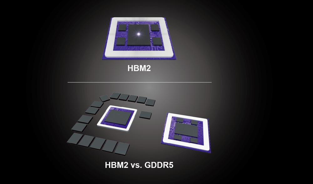 PowerColor RED DRAGON Radeon RX Vega 56 DirectX 12 AXRX VEGA 56  8GBHBM2-2D2HD/OC Video Card - Newegg com