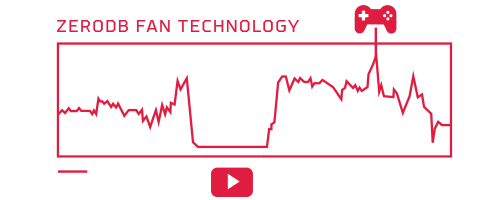 zerodb fan technology chart