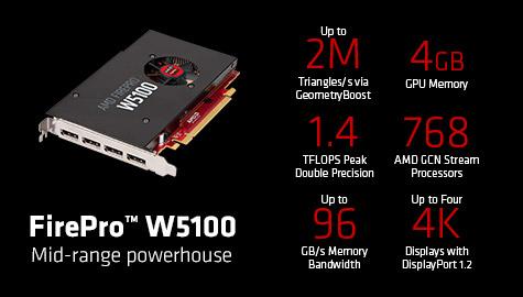 AMD FIREPRO W5100 (FIREGL V) GRAPHICS ADAPTER DRIVER WINDOWS XP