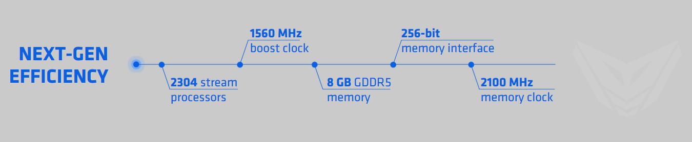 Sapphire Radeon NITRO+ RX 590 8GB GDDR5 PCI-E Dual HDMI / DVI-D / Dual DP  OC w/ Backplate SPECIAL EDITION (UEFI), 100415NT+8GSEL - Newegg com