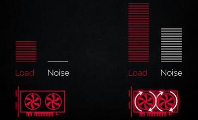 4_Intelligent Fan Control III