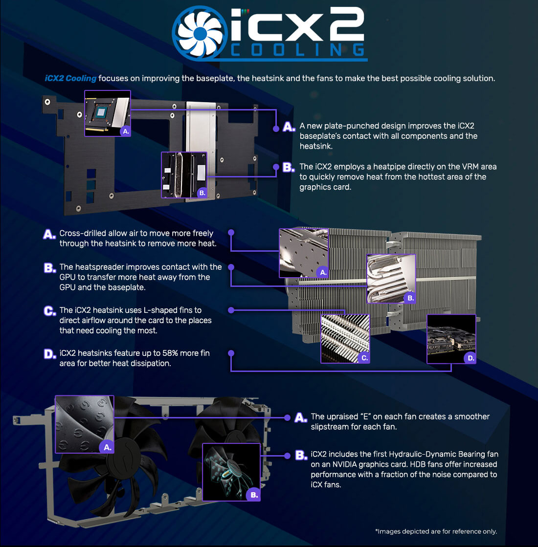 iCX2 Cooling Solution feature details