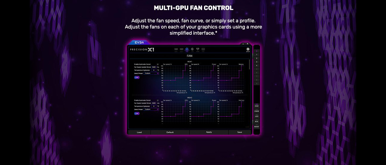 A Precision X1 software window with text above it that reads: MULTI-GPU FAN CONTROL -  adjust the fan speed, fan curve, or simply set a profile. Adjust the fans on each of your graphics cards using a more simplified interface.