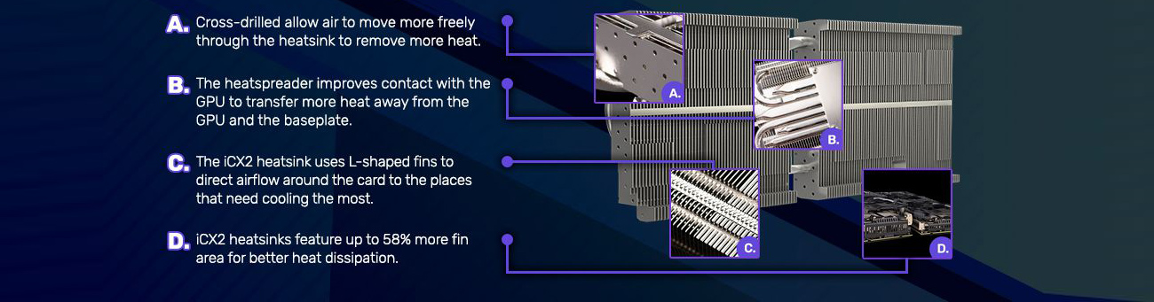 EVGA Cooling focuses on improving the baseplate, the heatsink and the fans to make the best possible cooling solution.