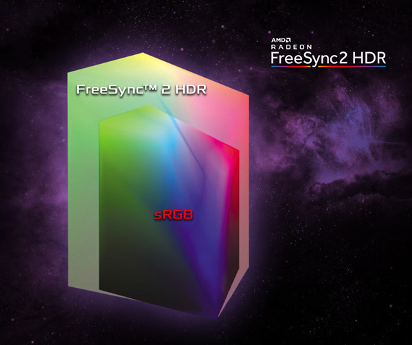 FreenSync 2 HDR shows more color than sRGB. And the icon for FreeSync 2 HDR is in the top right corner.