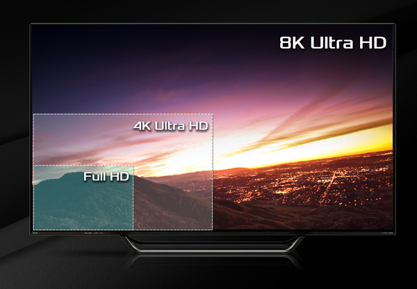 A TV shows diffeent areas and details for Full HD, 4K Ultra HD and 8K Ultra HD.