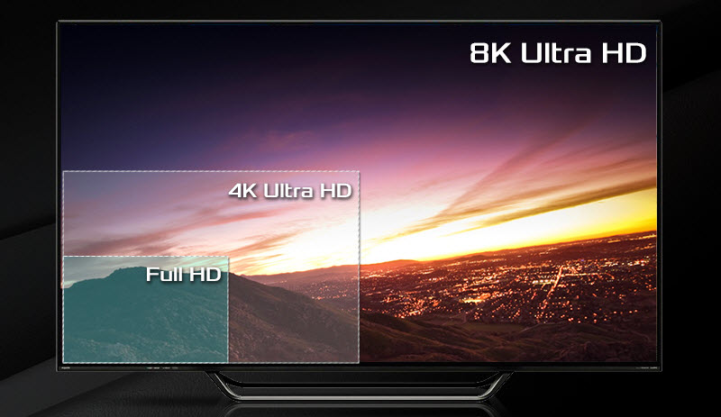 a TV showing the comparison between Full HD, 4K UHD and 8K resolution