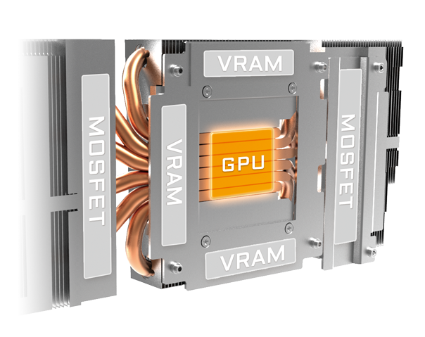 Graphic Showing a Graphics Card's MOSFETs, VRAM and GPU