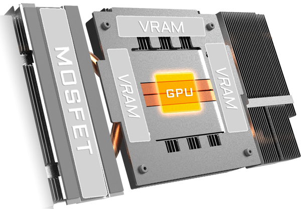 Graphic of the location of the MOSFET, VRAM and GPU locations on the graphics card