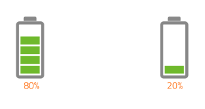 Two smartphones with battery icons, the left has 80% charge and the right has 20%, in between the two is text that reads 35 minutes