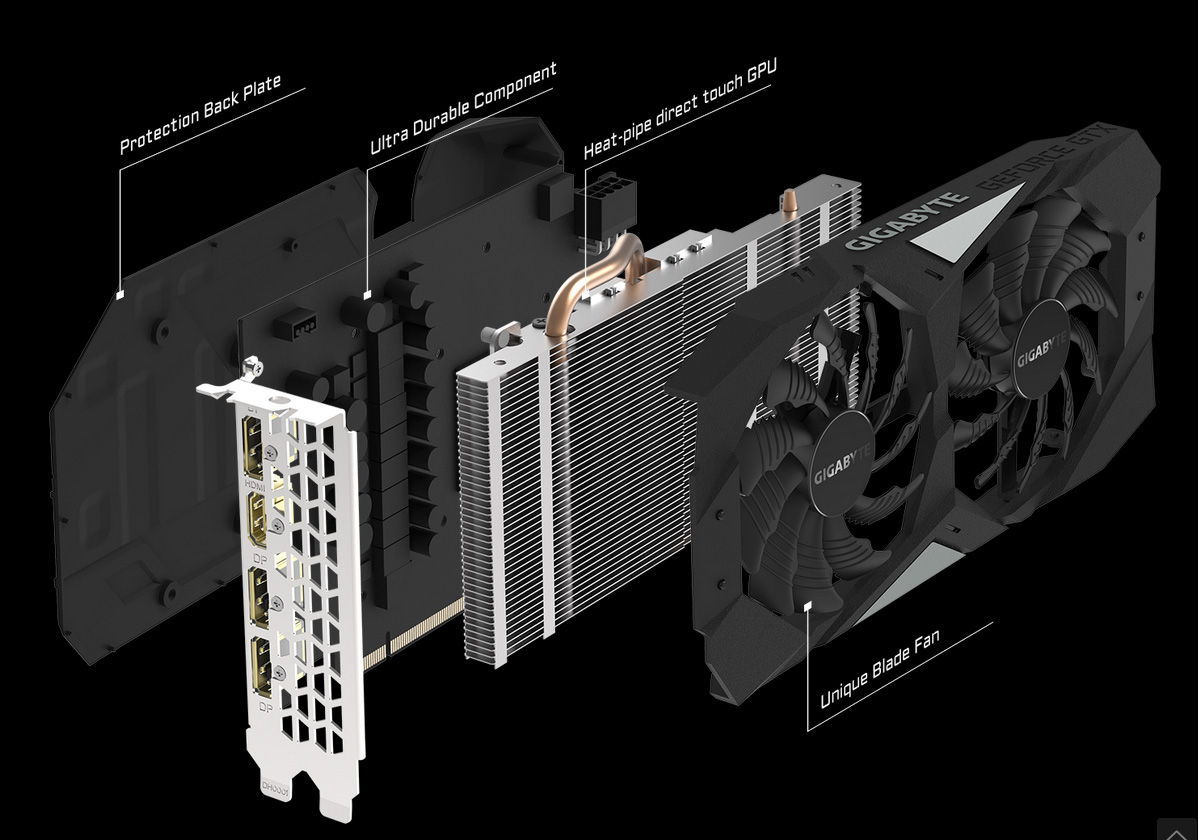 The GIGABYTE GV-N1660OC-6GD graphics card facing to the right with all the pieces of the card detached and floating behind one another
