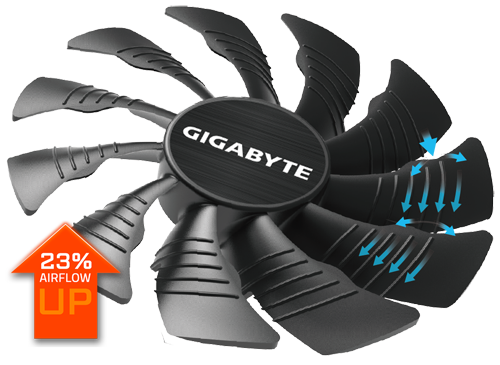 Gigabyte-branded fan facing up to the right with blue arrows going through the blade divets and an orange arrow pointing up with text inside that reads: 23% AIRFLOW UP