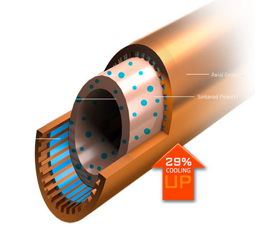 Colored diagram showing the inner working of the copper heat pipe along with an upward orange arrow with text that reads: 29% COOLING UP