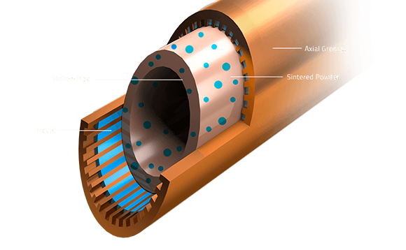 interior cut-out diagram of the copper heat pipe, showing liquid, the hollow pipe, sintered powder and axial grooves