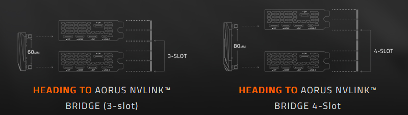 Graphic Drawings of a HEADING TO AORUS NVLINK BRIDGE (3-slot) and HEADING TO AORUS NVLINK BRIDGE (4-slot)