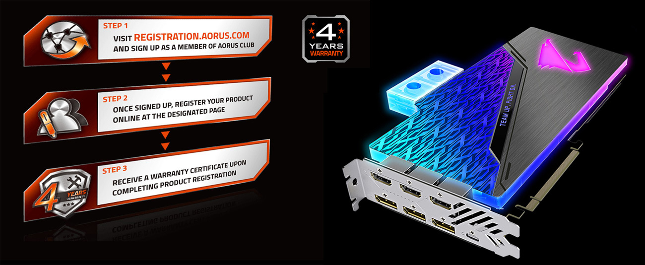 An image shows 3 steps of 4 YEARS WARRANTY and GIGABYTE AORUS GeForce® RTX 2080 SUPER™ WATERFORCE WB 8G Graphics Card