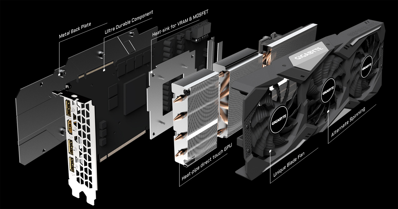 An image shows GeForce® RTX 2070 SUPER™ GAMING OC 3X 8G Graphics Card's component: Metal Back Plate, Ultra Durable Component, Heat-sink for VRAM & MOSFET, Heat-pipe direct touch GPU, Unique Blade Fan, Alternate Spinning