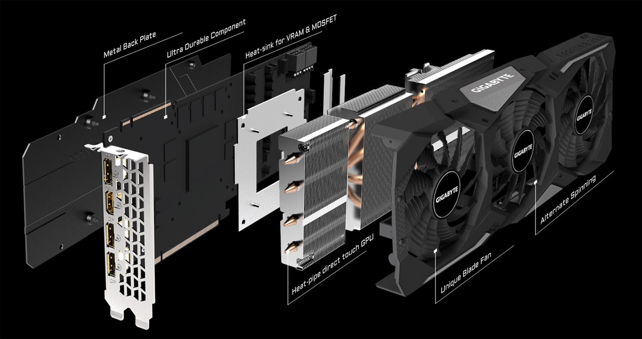 An image shows GeForce® RTX 2070 SUPER™ WINDFORCE OC 3X 8G Graphics Card's component: Metal Back Plate, Ultra Durable Component, Heat-sink for VRAM & MOSFET, Heat-pipe direct touch GPU, Unique Blade Fan, Alternate Spinning