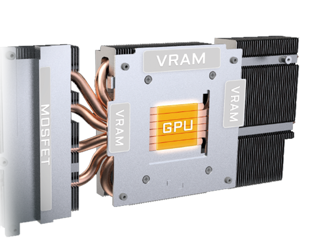 An image shows a large copper base plate with the high light word: MOSFET, VRAM, GPU