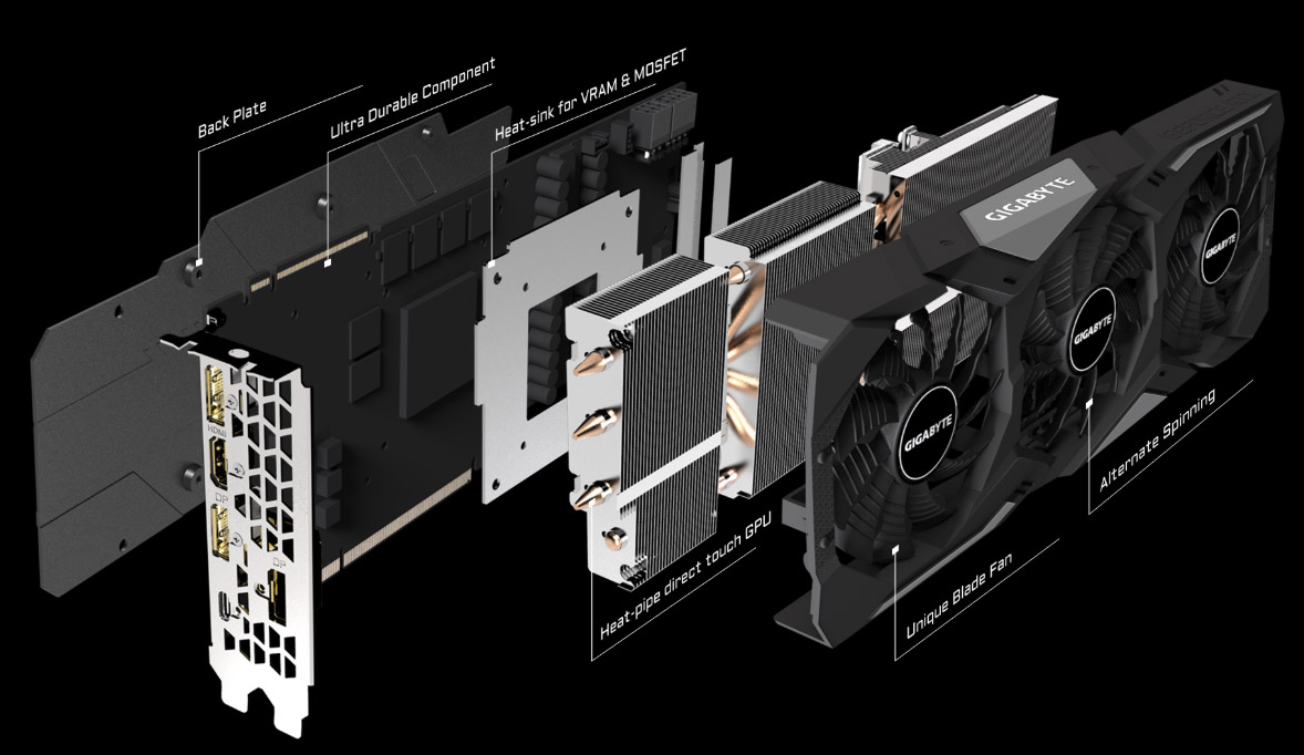 An image shows GeForce® RTX 2080 SUPER™ WINDFORCE OC 8G Graphics Card's component: Metal Back Plate, Ultra Durable Component, Heat-sink for VRAM & MOSFET, Heat-pipe direct touch GPU, Unique Blade Fan, Alternate Spinning