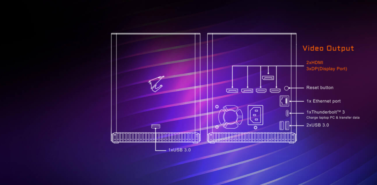 GIGABYTE Video Card