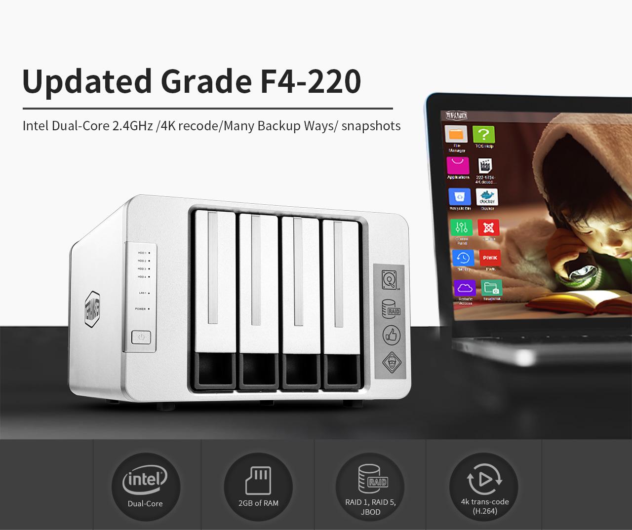 Updated Grade F4-220
