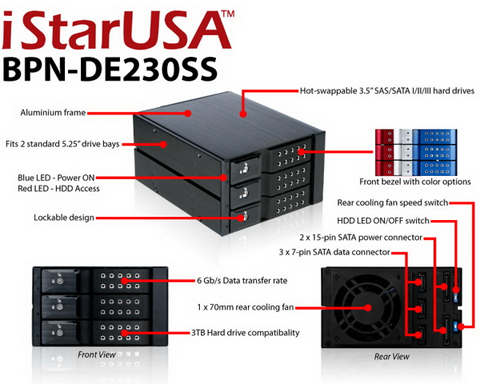 iStarUSA Group Component and Others BPN-DE230SS-RED